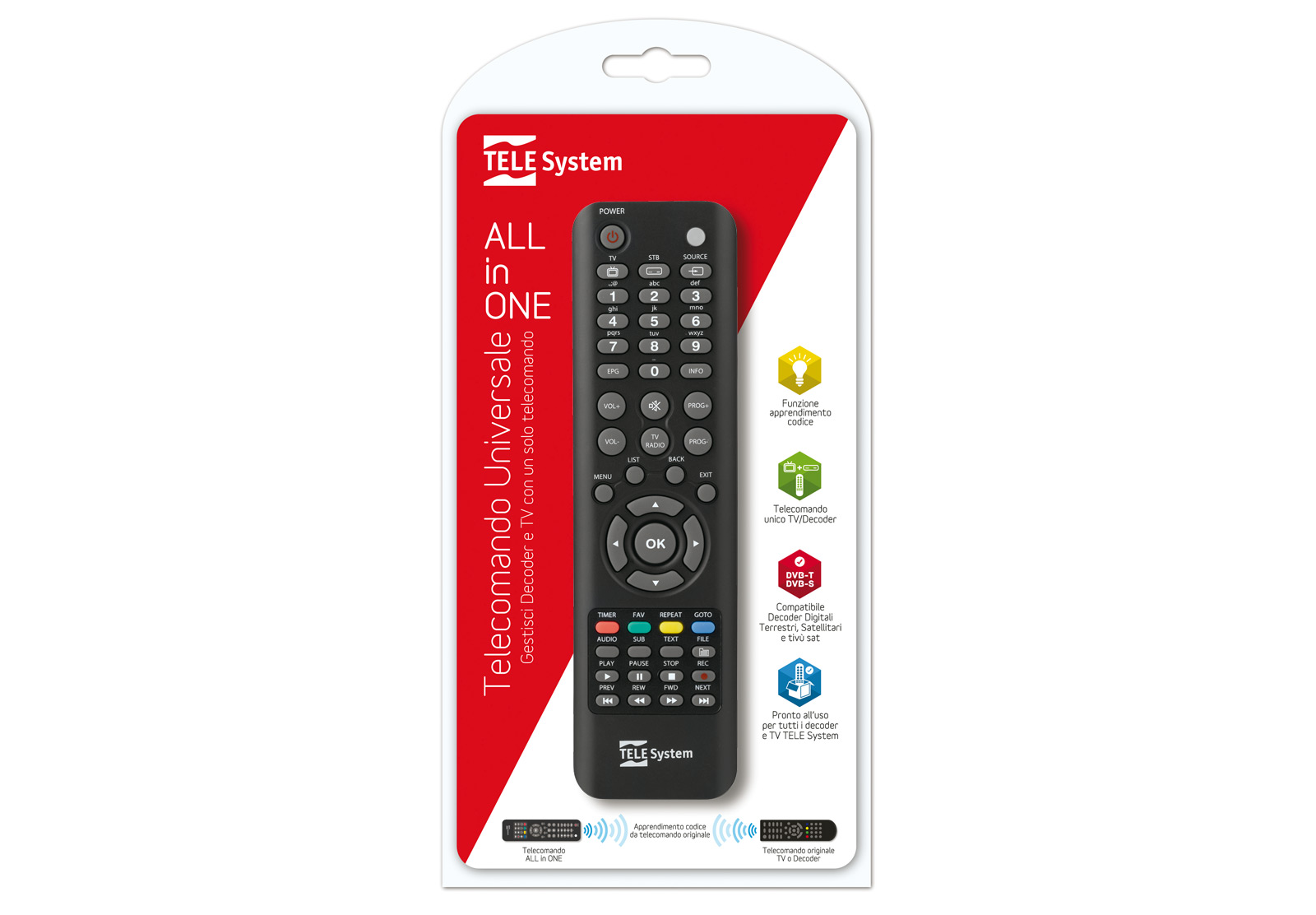 Accessories / Remote controls
